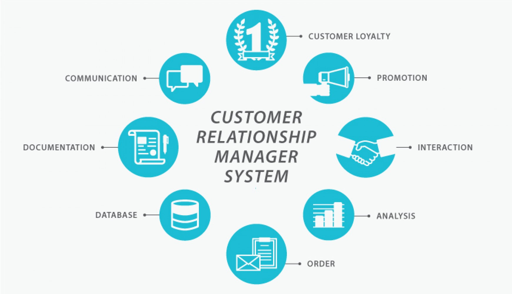 crm information Find the best crm software for your organization compare top crm software tools with customer reviews, pricing and free demos.